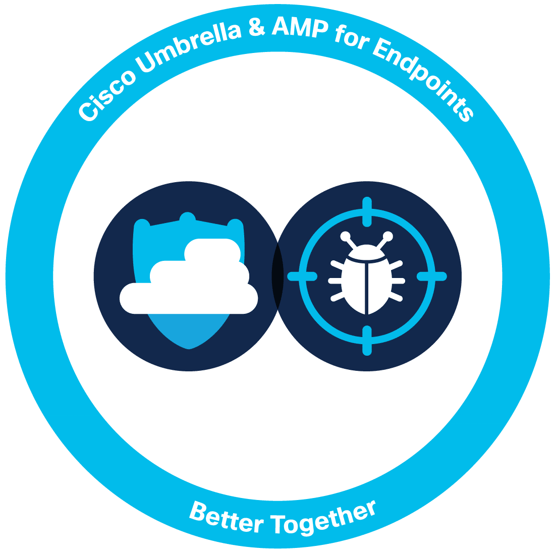 Umbrell and Amp - Better together illustration