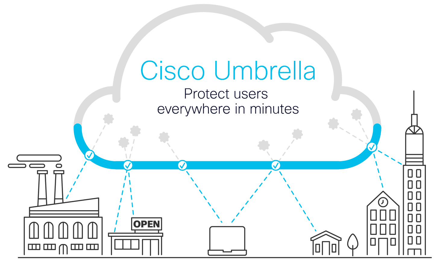 Protect users everywhere withCisco Umbrella illustration