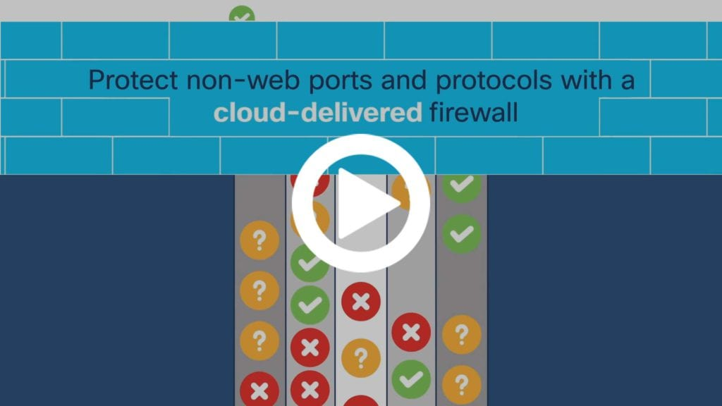 Cloud-delivered firewall video