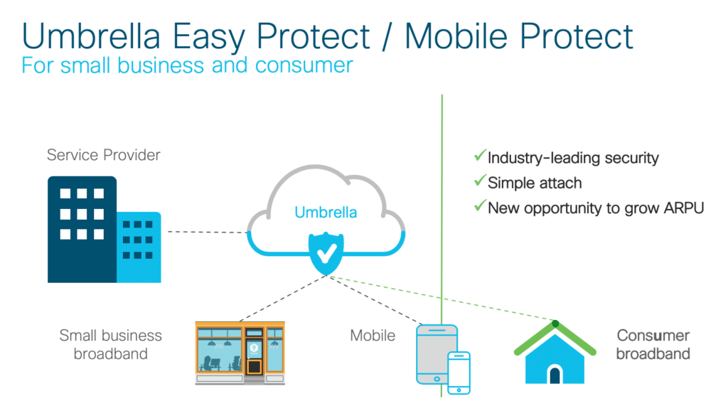 Cisco Umbrella Easy Protect / Mobile Protect for small business (SMBs) and consumer