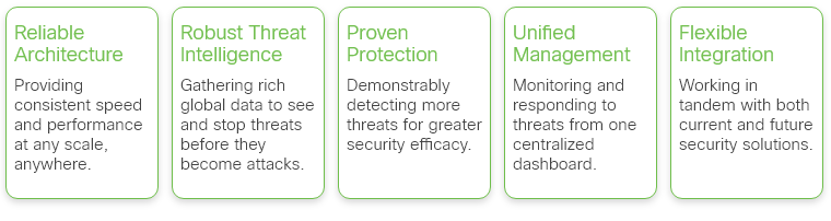 Criteria for a cloud security solution