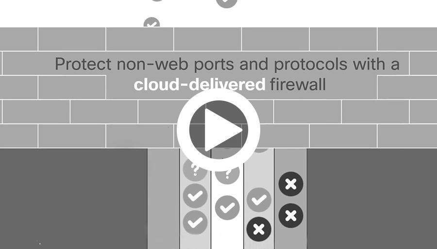 Cloud delivered firewall video still