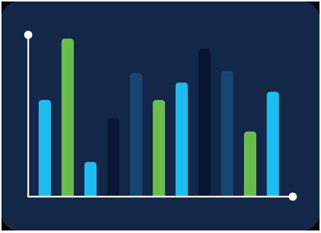 Cisco hybrid work index